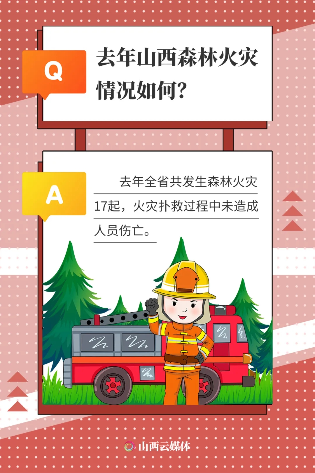 """""""海报丨公安机关对11名火灾肇事人员采取强制措施"""