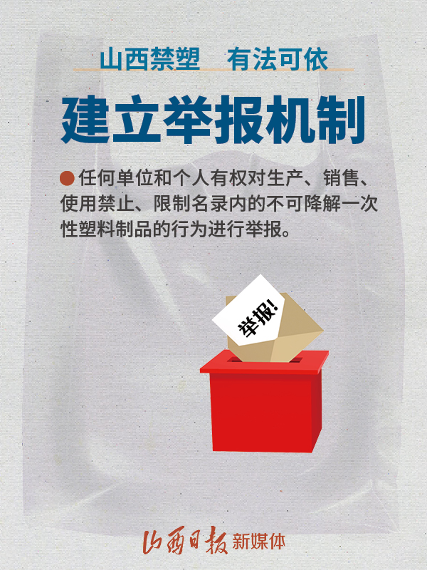 海报丨2022年7月1日起,山西禁塑有法可依